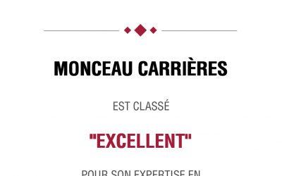 Monceau Carrières se distingue dans le classement Décideurs !